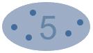 2+3=5 als menge
